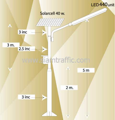 ขนาดโคมไฟถนนพลังงานแสงอาทิตย์