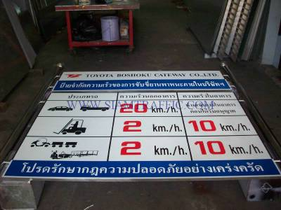 Limit speed sign